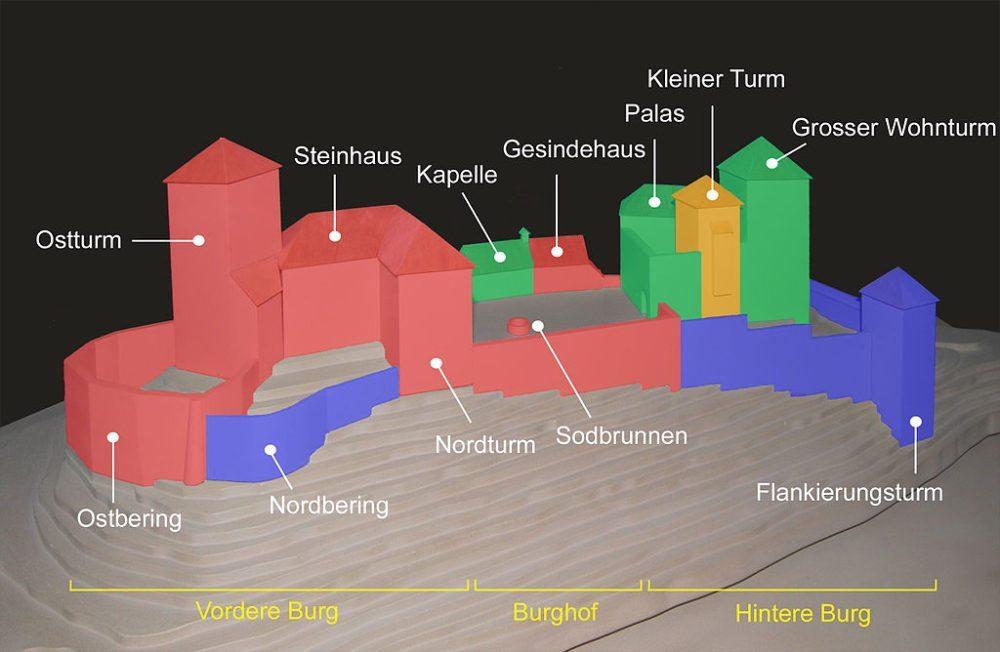 Nördliche Seite der Habsburg um 1250 (Bild: Micha L. Rieser, Wikimedia, CC)